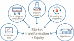 five-pillars-scaling-up-building-retrofits-2